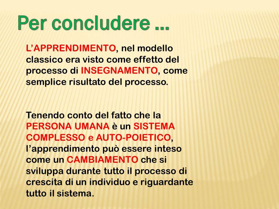 L'APPRENDIMENTO, nel modello classico era visto come effetto del processo di INSEGNAMENTO, come semplice risultato del processo. Tenendo conto del fat