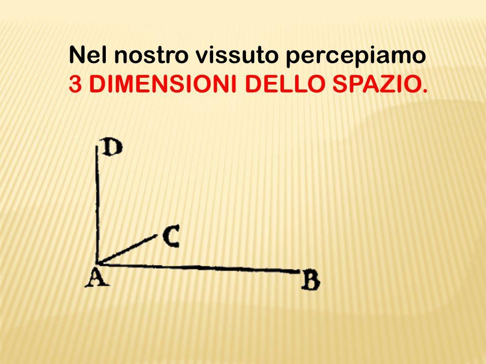 L'APPRENDIMENTO, nel modello classico era visto come effetto del processo di INSEGNAMENTO, come semplice risultato del processo.