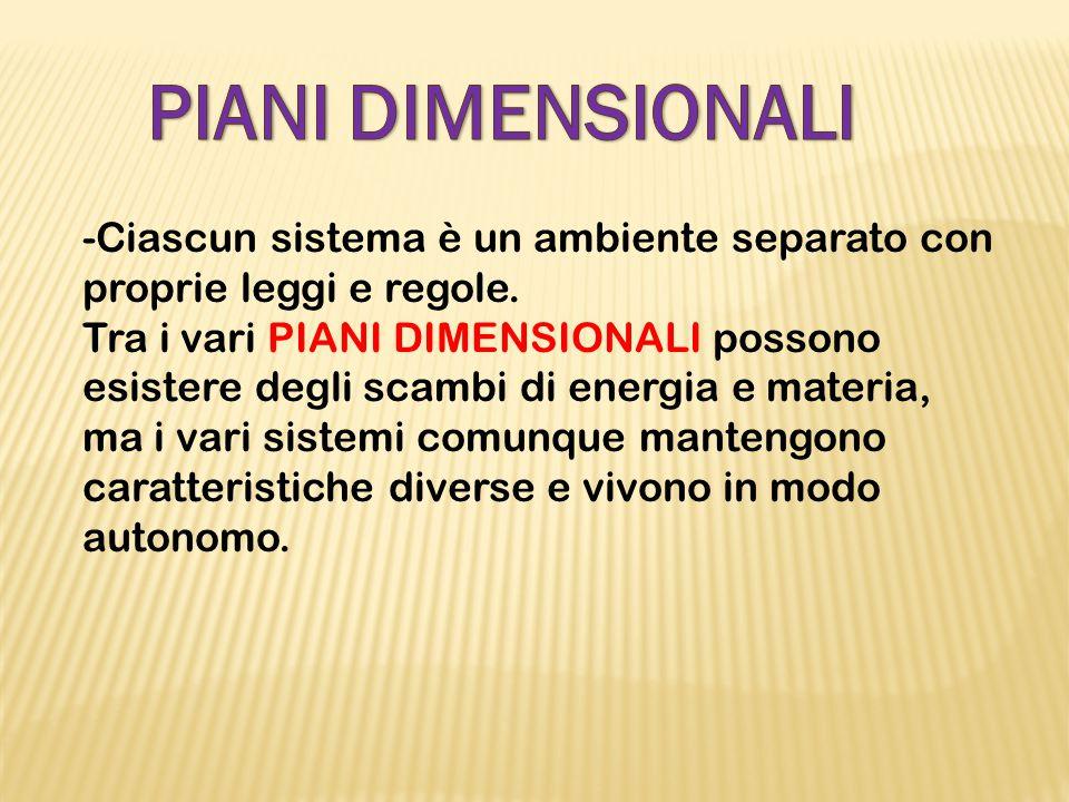 -Ciascun sistema è un ambiente separato con proprie leggi e regole. Tra i vari PIANI DIMENSIONALI possono esistere degli scambi di energia e materia,