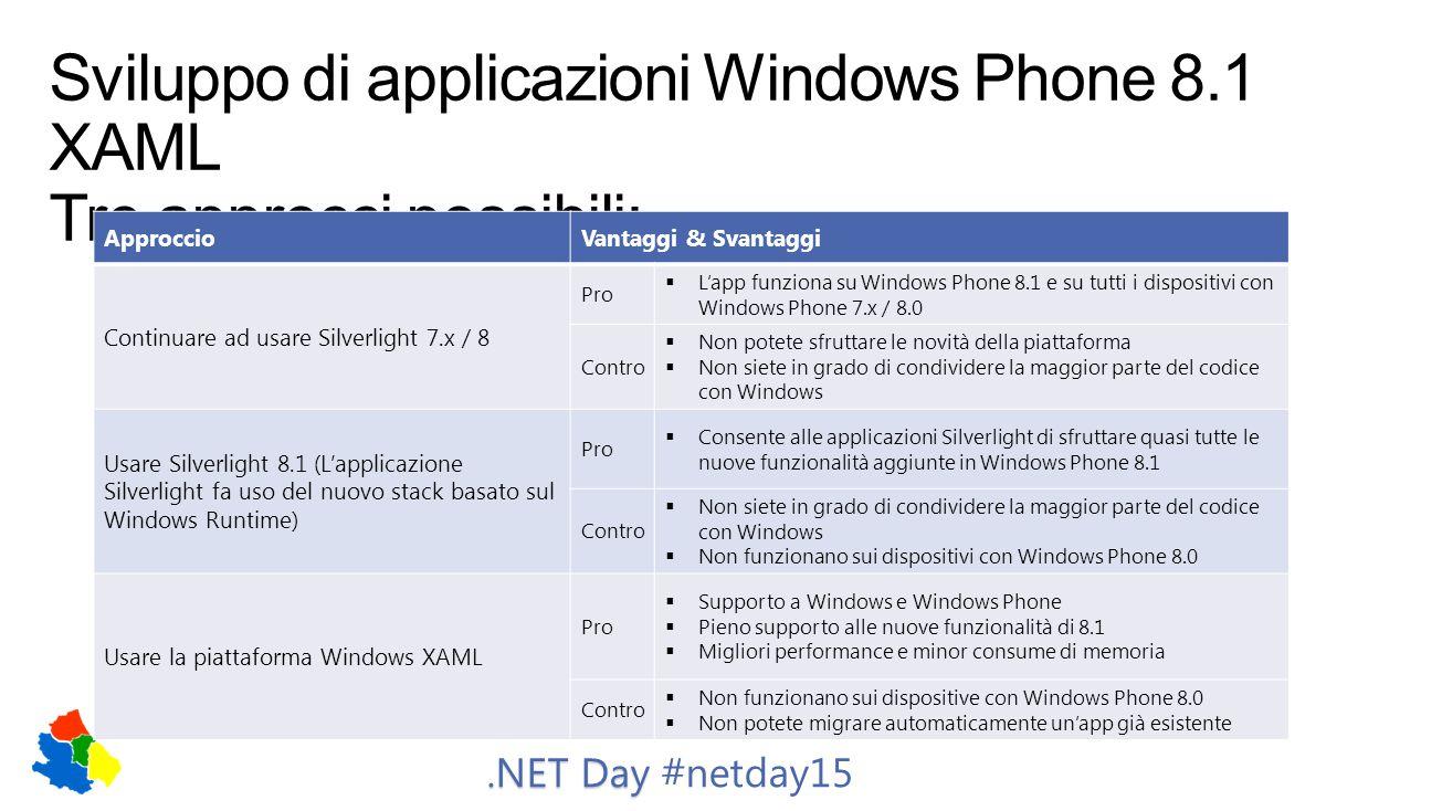 ApproccioVantaggi & Svantaggi Continuare ad usare Silverlight 7.x / 8 Pro  L'app funziona su Windows Phone 8.1 e su tutti i dispositivi con Windows P