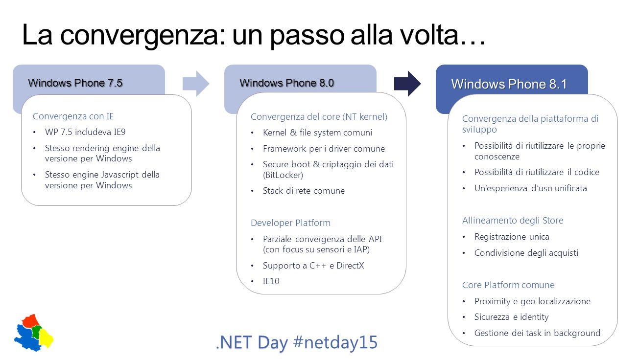.NET Day.NET Day #netday15 Il Windows Runtime (WinRT) è la piattaforma che consente di condividere il runtime e le API usate dalle Store app (telefono e tablet / pc) Convergenza quasi totale in 8.1 L'obiettivo è la convergenza al 100% per gli scenari di sviluppo 8.0 aveva circa il 30% di API convergenti 8.1 ha più del 90% di API convergenti