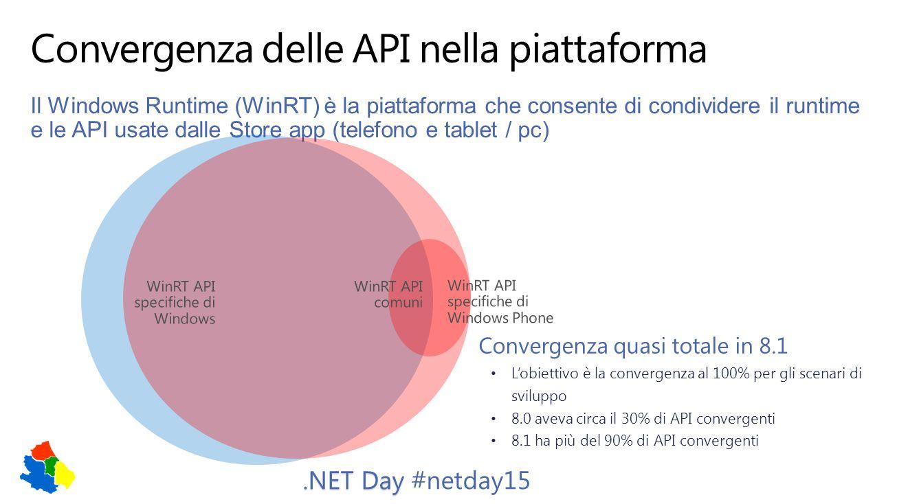 .NET Day.NET Day #netday15 Il Windows Runtime (WinRT) è la piattaforma che consente di condividere il runtime e le API usate dalle Store app (telefono