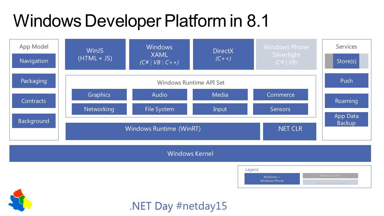 .NET Day.NET Day #netday15