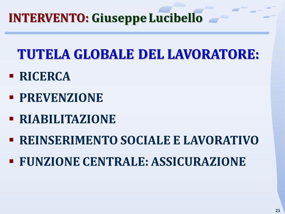 21 TUTELA GLOBALE DEL LAVORATORE:  RICERCA  PREVENZIONE  RIABILITAZIONE  REINSERIMENTO SOCIALE E LAVORATIVO  FUNZIONE CENTRALE: ASSICURAZIONE INTERVENTO: Giuseppe Lucibello