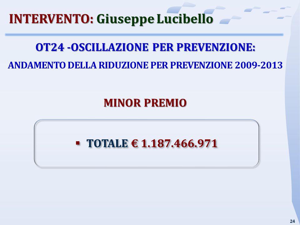 24 OT24 -OSCILLAZIONE PER PREVENZIONE: ANDAMENTO DELLA RIDUZIONE PER PREVENZIONE 2009-2013 MINOR PREMIO INTERVENTO: Giuseppe Lucibello  TOTALE € 1.187.466.971