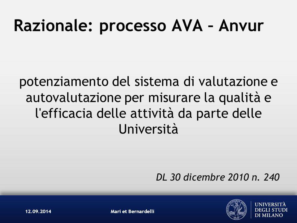 Razionale: processo AVA – Anvur potenziamento del sistema di valutazione e autovalutazione per misurare la qualità e l'efficacia delle attività da par