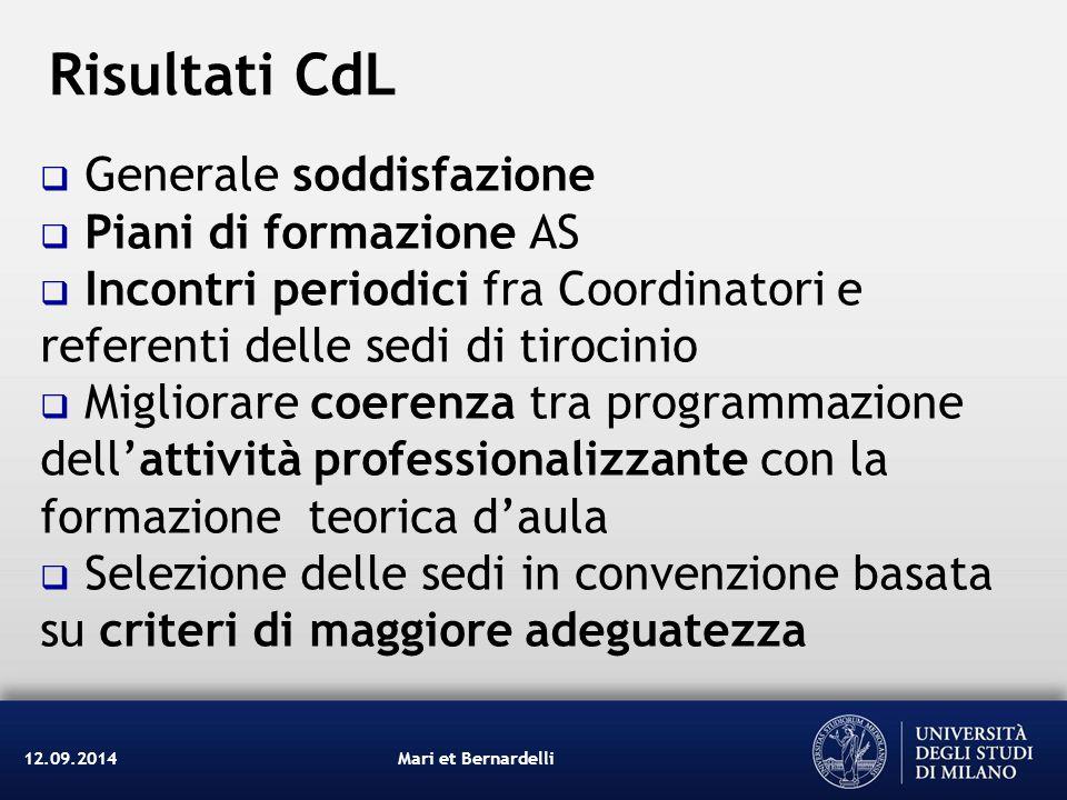 Risultati CdL Mari et Bernardelli12.09.2014  Generale soddisfazione  Piani di formazione AS  Incontri periodici fra Coordinatori e referenti delle