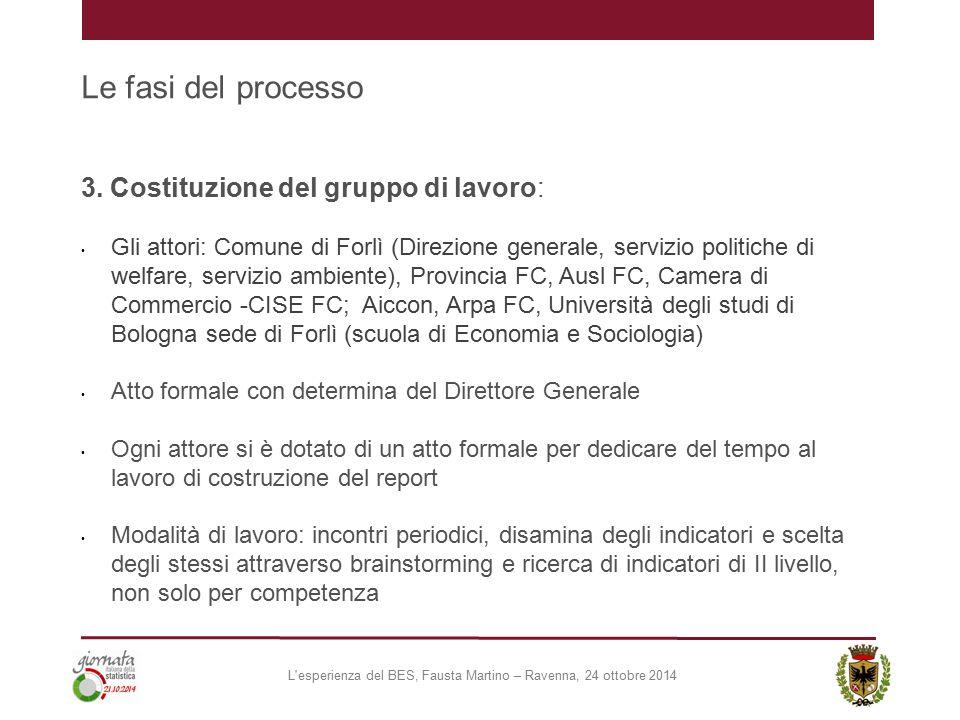 Le fasi del processo 3. Costituzione del gruppo di lavoro: Gli attori: Comune di Forlì (Direzione generale, servizio politiche di welfare, servizio am