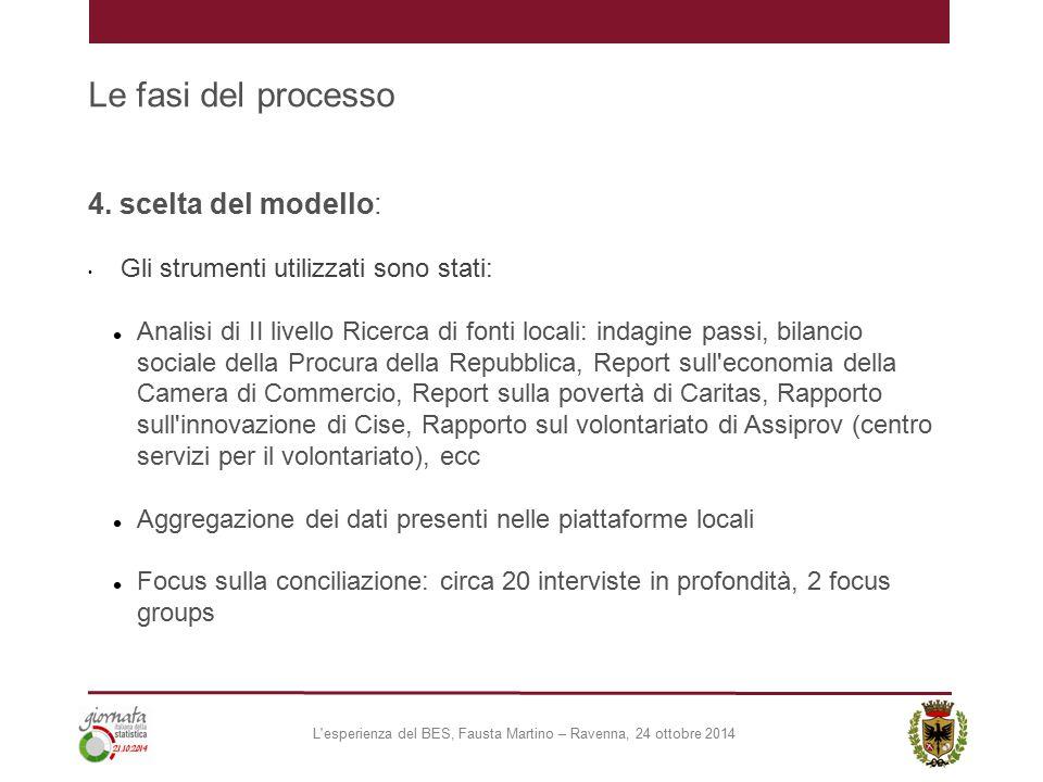 Le fasi del processo 4. scelta del modello: Gli strumenti utilizzati sono stati: Analisi di II livello Ricerca di fonti locali: indagine passi, bilanc
