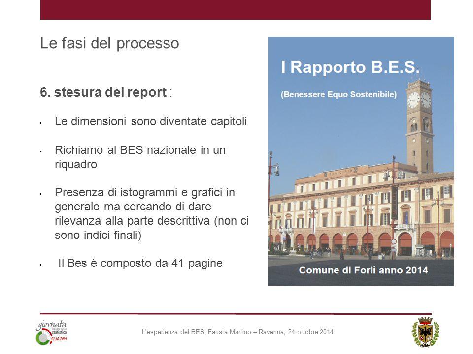 Le fasi del processo 6. stesura del report : Le dimensioni sono diventate capitoli Richiamo al BES nazionale in un riquadro Presenza di istogrammi e g