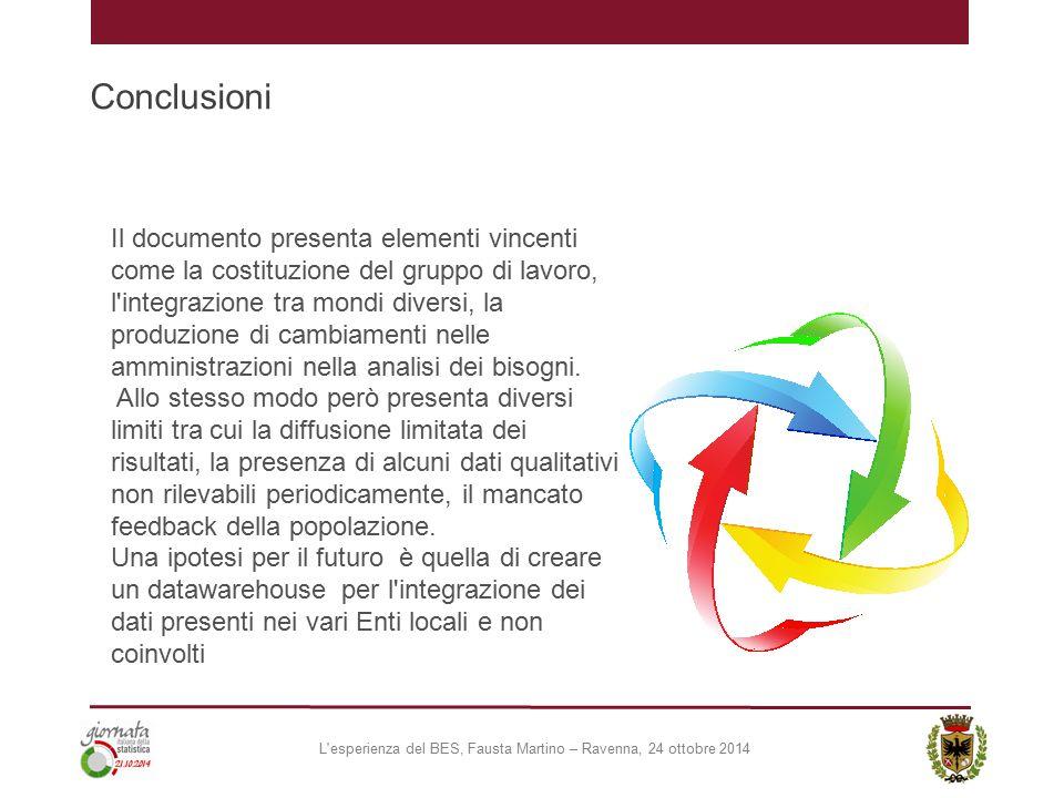 Conclusioni estata L esperienza del BES, Fausta Martino – Ravenna, 24 ottobre 2014 Il documento presenta elementi vincenti come la costituzione del gruppo di lavoro, l integrazione tra mondi diversi, la produzione di cambiamenti nelle amministrazioni nella analisi dei bisogni.