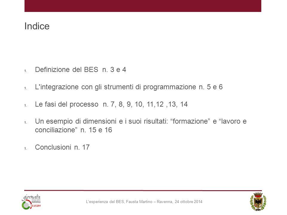 Indice 1. Definizione del BES n. 3 e 4 1. L'integrazione con gli strumenti di programmazione n. 5 e 6 1. Le fasi del processo n. 7, 8, 9, 10, 11,12,13