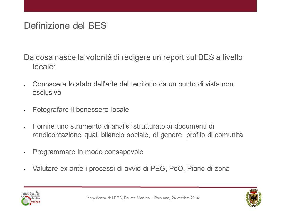 Definizione del BES Da cosa nasce la volontà di redigere un report sul BES a livello locale: Conoscere lo stato dell'arte del territorio da un punto d
