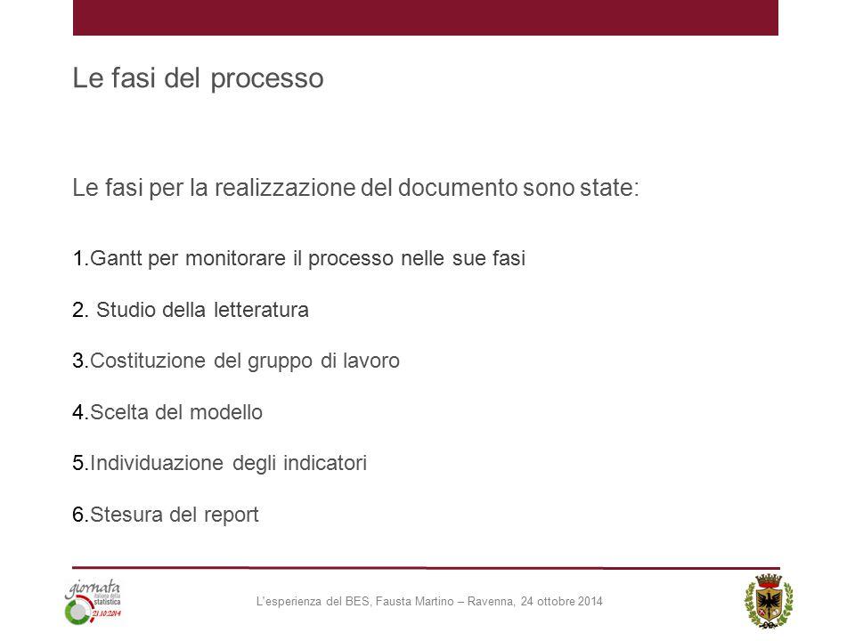 Le fasi del processo Le fasi per la realizzazione del documento sono state: 1.Gantt per monitorare il processo nelle sue fasi 2.