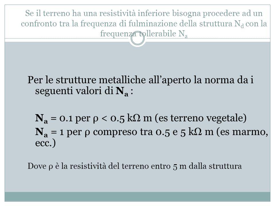Se il terreno ha una resistività inferiore bisogna procedere ad un confronto tra la frequenza di fulminazione della struttura N d con la frequenza tol