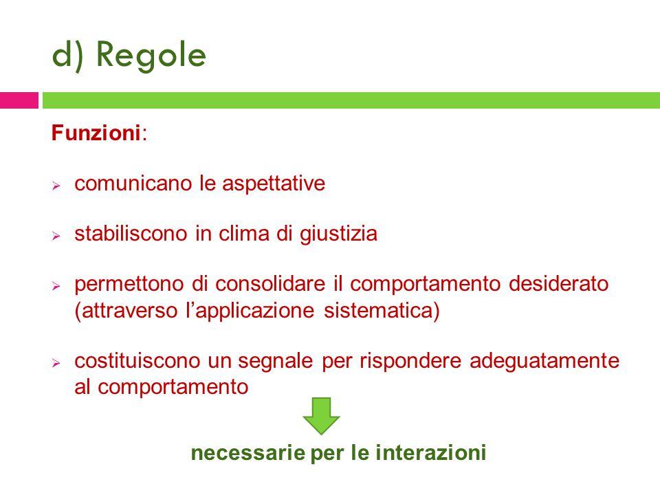 d) Regole Funzioni:  comunicano le aspettative  stabiliscono in clima di giustizia  permettono di consolidare il comportamento desiderato (attraver