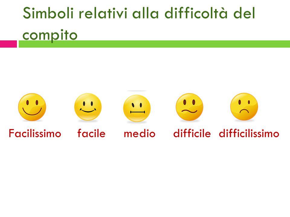 Simboli relativi alla difficoltà del compito Facilissimo facile medio difficile difficilissimo