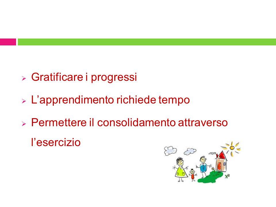  Gratificare i progressi  L'apprendimento richiede tempo  Permettere il consolidamento attraverso l'esercizio