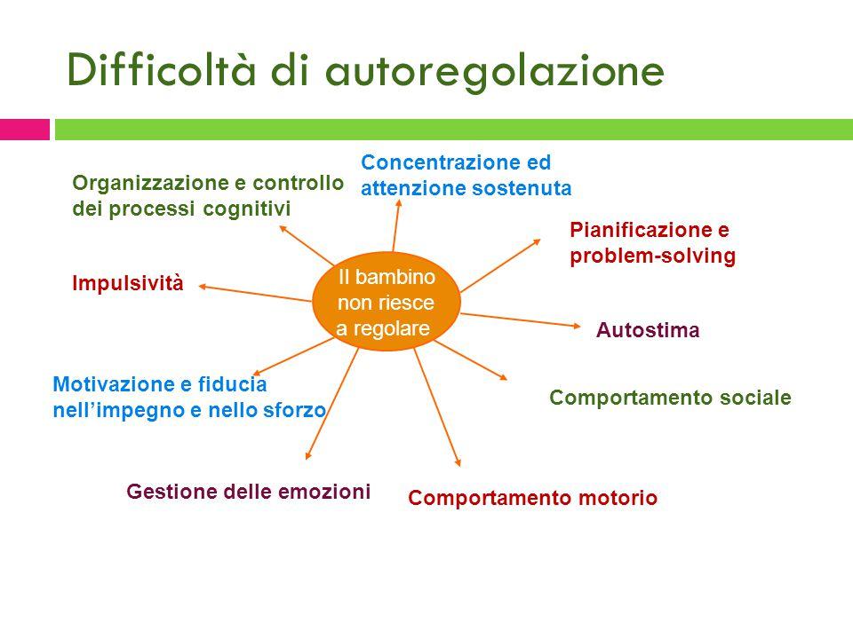 Difficoltà di autoregolazione Il bambino non riesce a regolare Organizzazione e controllo dei processi cognitivi Concentrazione ed attenzione sostenut