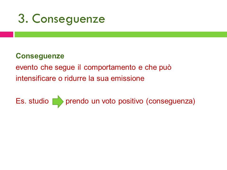 3. Conseguenze Conseguenze evento che segue il comportamento e che può intensificare o ridurre la sua emissione Es. studio prendo un voto positivo (co