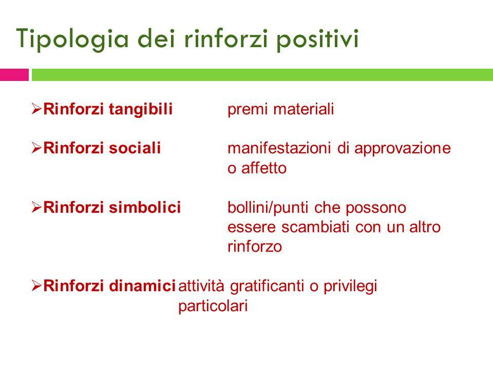 Tipologia dei rinforzi positivi  Rinforzi tangibilipremi materiali  Rinforzi socialimanifestazioni di approvazione o affetto  Rinforzi simbolicibol