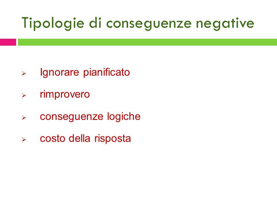 Tipologie di conseguenze negative  Ignorare pianificato  rimprovero  conseguenze logiche  costo della risposta