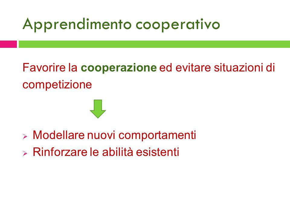 Apprendimento cooperativo Favorire la cooperazione ed evitare situazioni di competizione  Modellare nuovi comportamenti  Rinforzare le abilità esist
