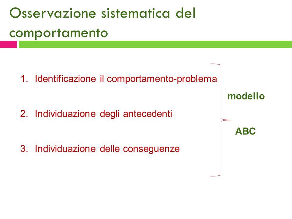 Osservazione sistematica del comportamento 1.Identificazione il comportamento-problema modello 2.Individuazione degli antecedenti ABC 3. Individuazion