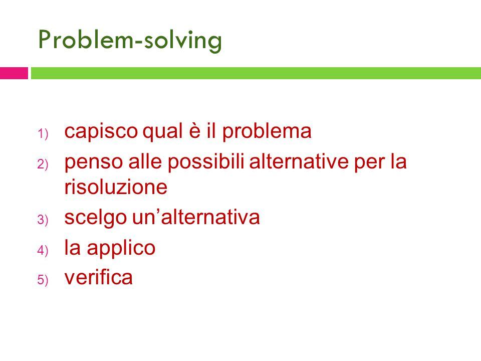 Problem-solving 1) capisco qual è il problema 2) penso alle possibili alternative per la risoluzione 3) scelgo un'alternativa 4) la applico 5) verific