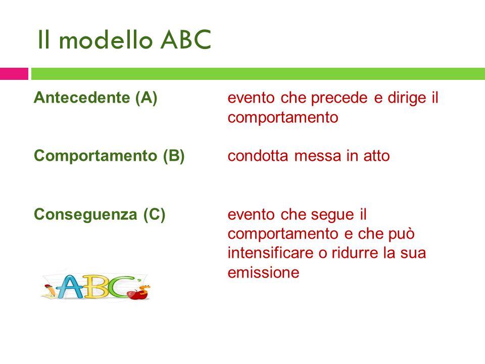 Il modello ABC Antecedente (A)evento che precede e dirige il comportamento Comportamento (B)condotta messa in atto Conseguenza (C)evento che segue il