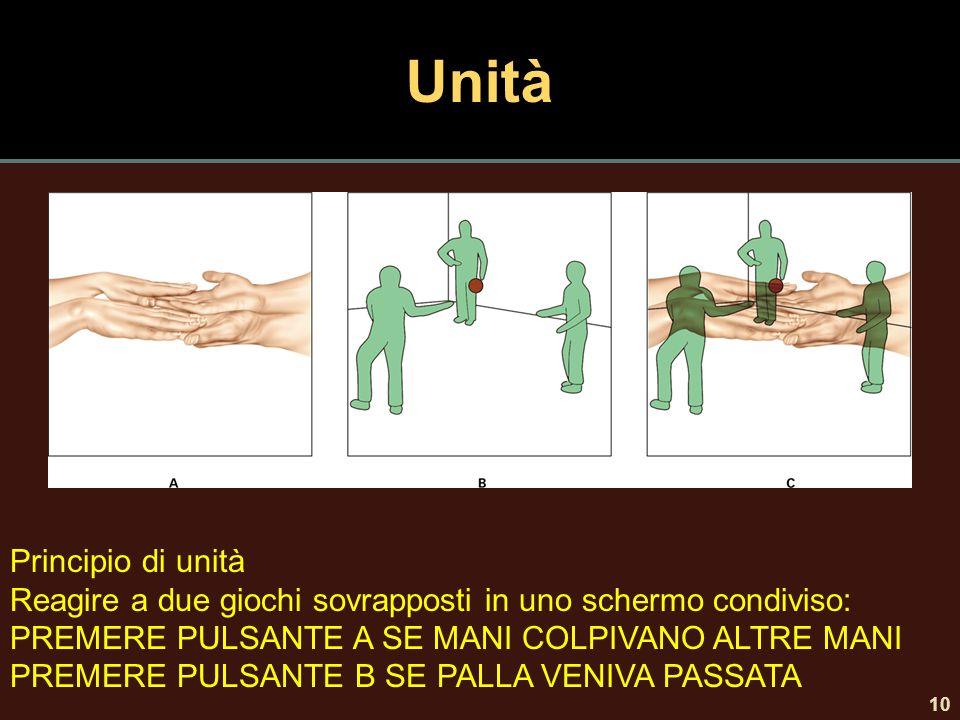 Unità 10 Principio di unità Reagire a due giochi sovrapposti in uno schermo condiviso: PREMERE PULSANTE A SE MANI COLPIVANO ALTRE MANI PREMERE PULSANT