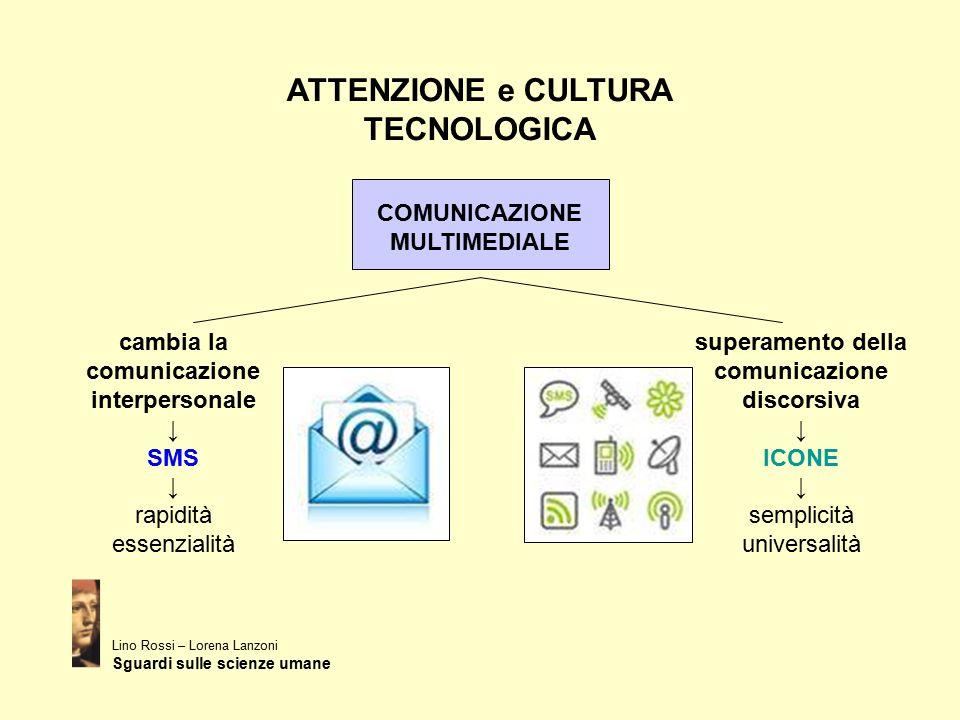 ATTENZIONE e CULTURA TECNOLOGICA cambia la comunicazione interpersonale ↓ SMS ↓ rapidità essenzialità superamento della comunicazione discorsiva ↓ ICO