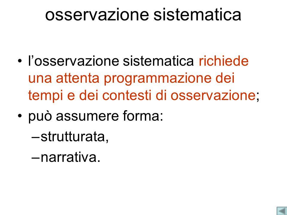 osservazione sistematica l'osservazione sistematica richiede una attenta programmazione dei tempi e dei contesti di osservazione; può assumere forma: