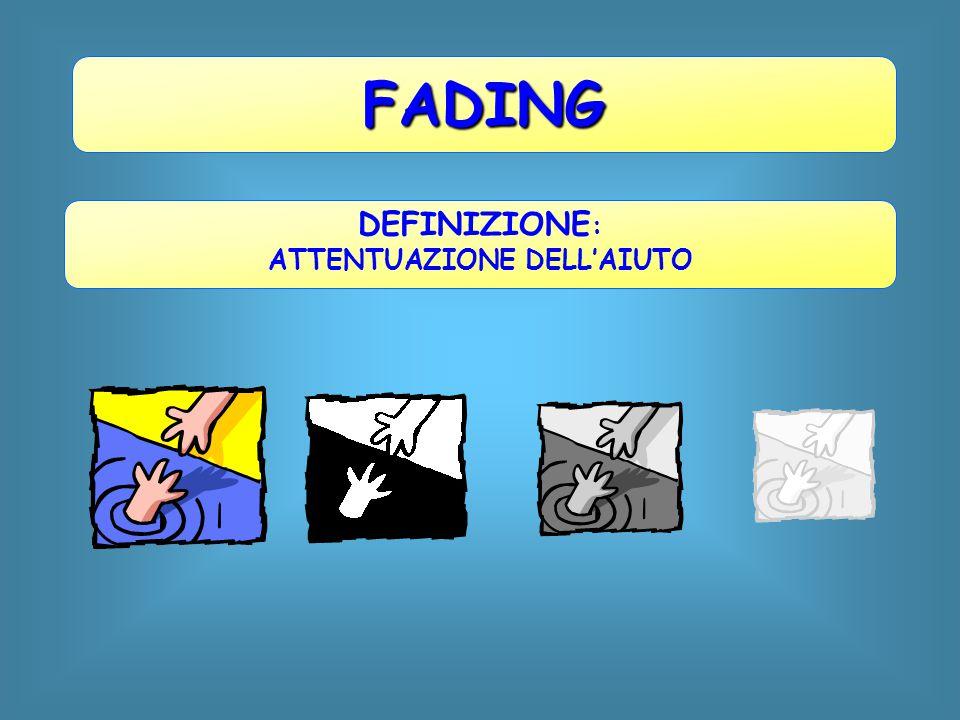 FADING DEFINIZIONE : ATTENTUAZIONE DELL'AIUTO