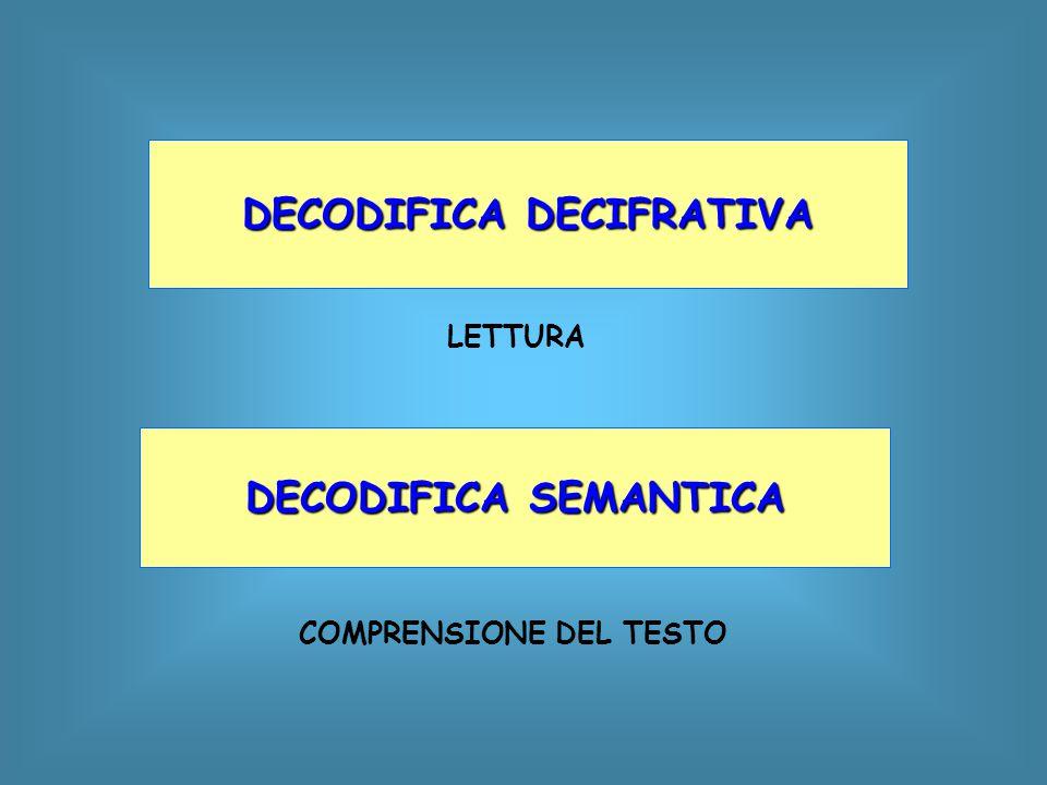 DECODIFICA DECIFRATIVA DECODIFICA SEMANTICA LETTURA COMPRENSIONE DEL TESTO