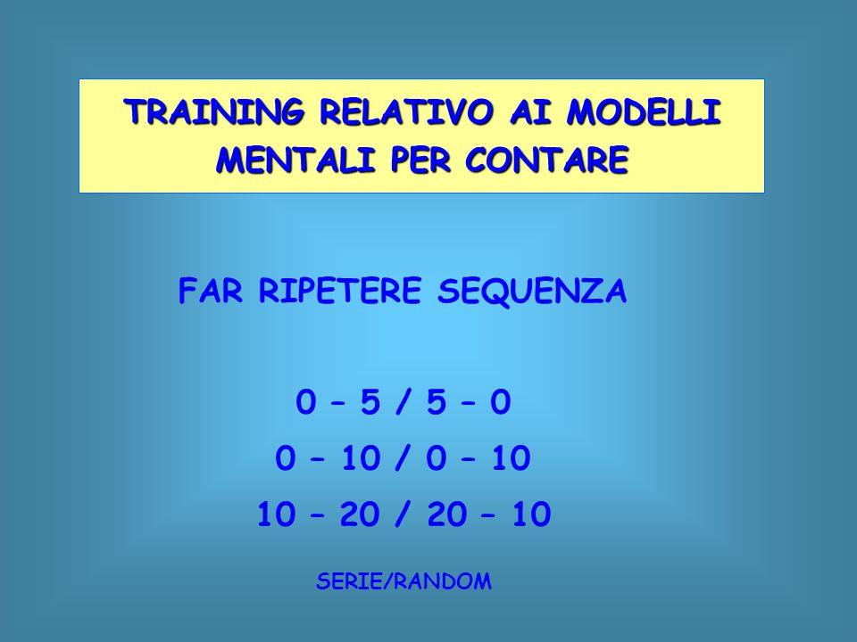 FAR RIPETERE SEQUENZA 0 – 5 / 5 – 0 0 – 10 / 0 – 10 10 – 20 / 20 – 10 SERIE/RANDOM TRAINING RELATIVO AI MODELLI MENTALI PER CONTARE