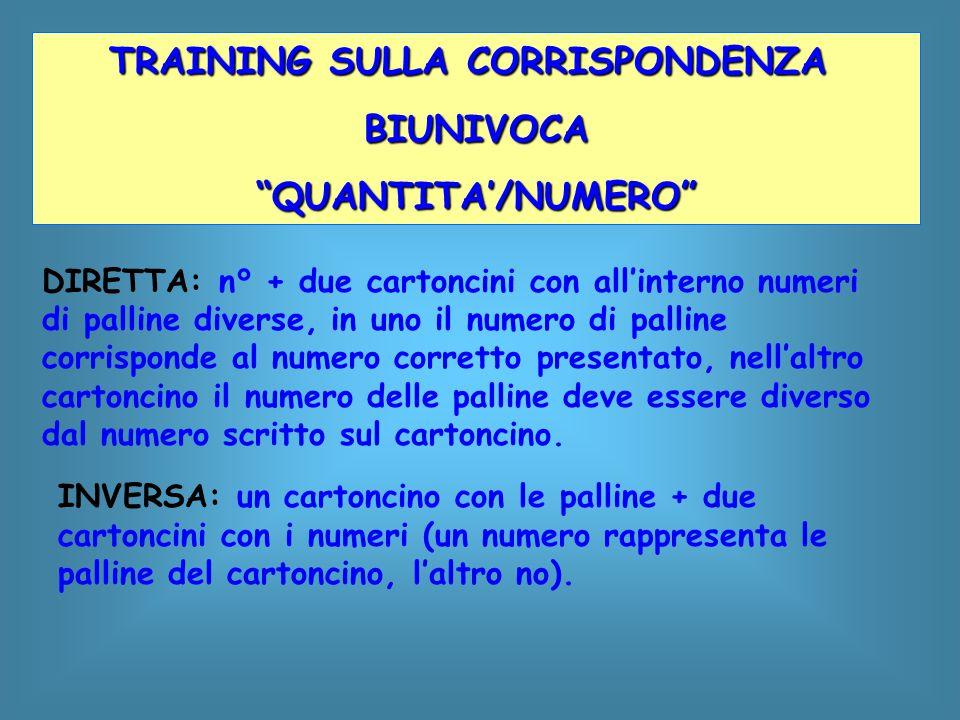 DIRETTA: n° + due cartoncini con all'interno numeri di palline diverse, in uno il numero di palline corrisponde al numero corretto presentato, nell'al