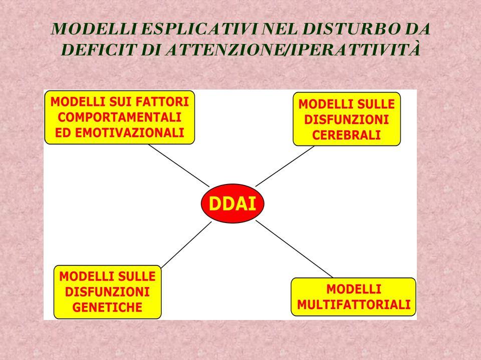 MODELLI ESPLICATIVI NEL DISTURBO DA DEFICIT DI ATTENZIONE/IPERATTIVITÀ