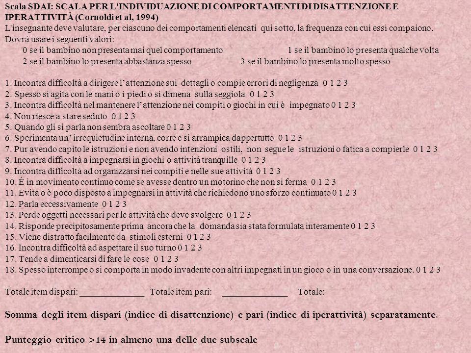 Scala SDAI: SCALA PER L'INDIVIDUAZIONE DI COMPORTAMENTI DI DISATTENZIONE E IPERATTIVITÀ (Cornoldi et al, 1994) L'insegnante deve valutare, per ciascun