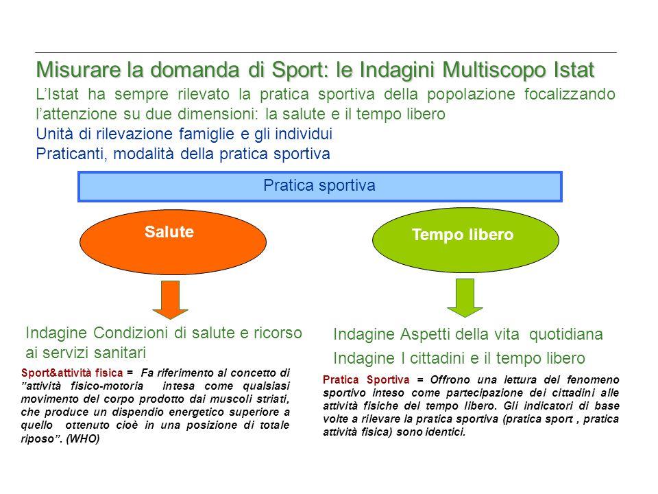 Tasso di attività sportiva continuativa delle persone di 6 anni e più per titolo di studio – Anni 1997-2013 Le determinanti culturali: il titolo di studio