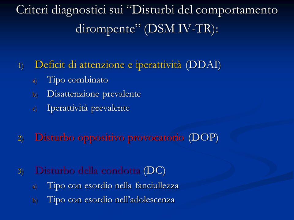 Criteri diagnostici sui Disturbi del comportamento dirompente (DSM IV-TR): 1) Deficit di attenzione e iperattività (DDAI) a) Tipo combinato b) Disattenzione prevalente c) Iperattività prevalente 2) Disturbo oppositivo provocatorio (DOP) 3) Disturbo della condotta (DC) a) Tipo con esordio nella fanciullezza b) Tipo con esordio nell'adolescenza