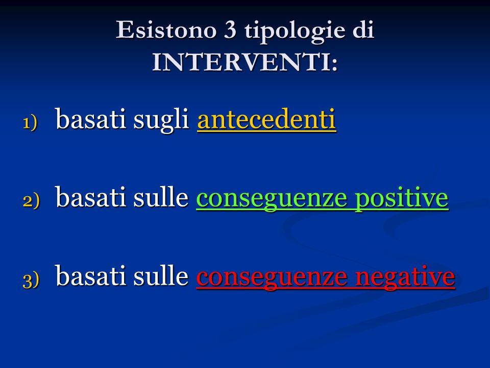 Esistono 3 tipologie di INTERVENTI: 1) basati sugli antecedenti 2) basati sulle conseguenze positive 3) basati sulle conseguenze negative