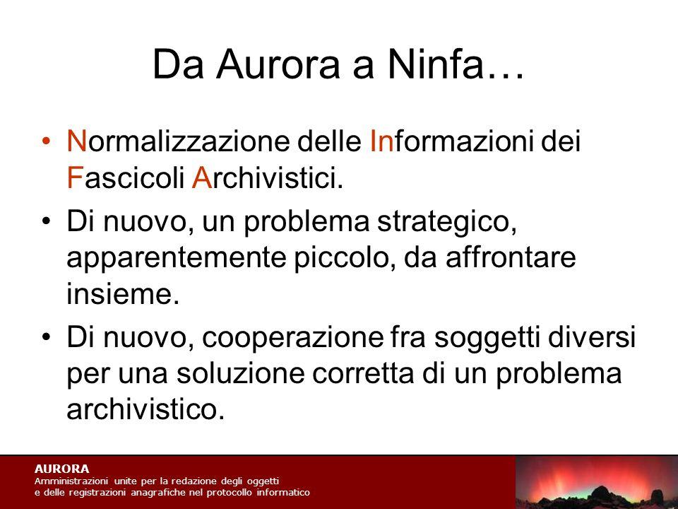 AURORA Amministrazioni unite per la redazione degli oggetti e delle registrazioni anagrafiche nel protocollo informatico Da Aurora a Ninfa… Normalizzazione delle Informazioni dei Fascicoli Archivistici.