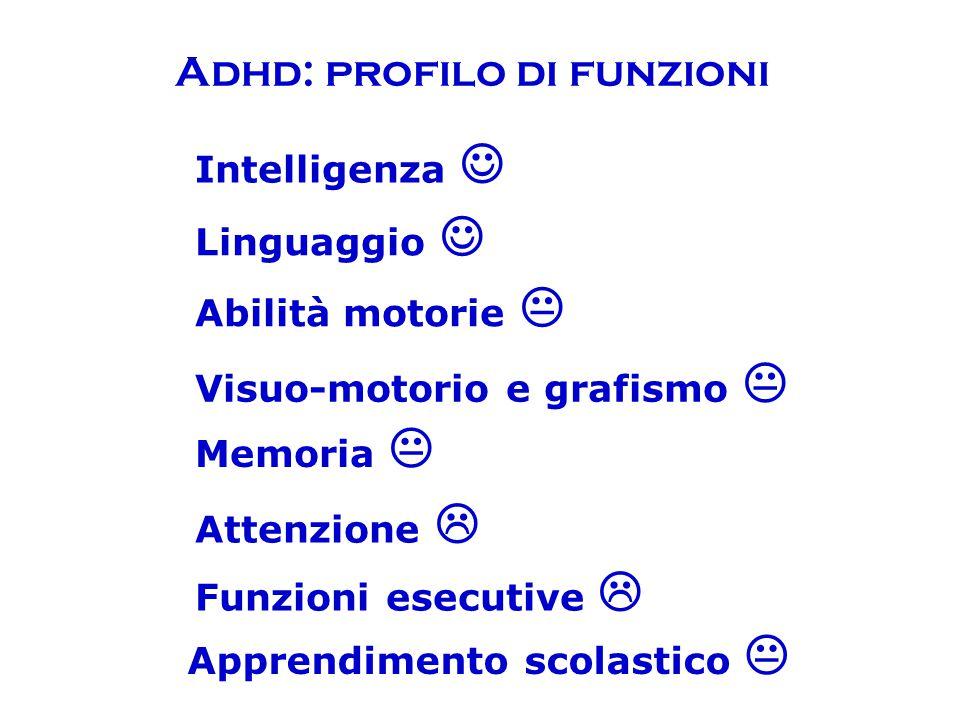 Funzioni esecutive  Adhd: profilo di funzioni Apprendimento scolastico  Abilità motorie  Linguaggio Memoria  Attenzione  Intelligenza Visuo-motorio e grafismo 