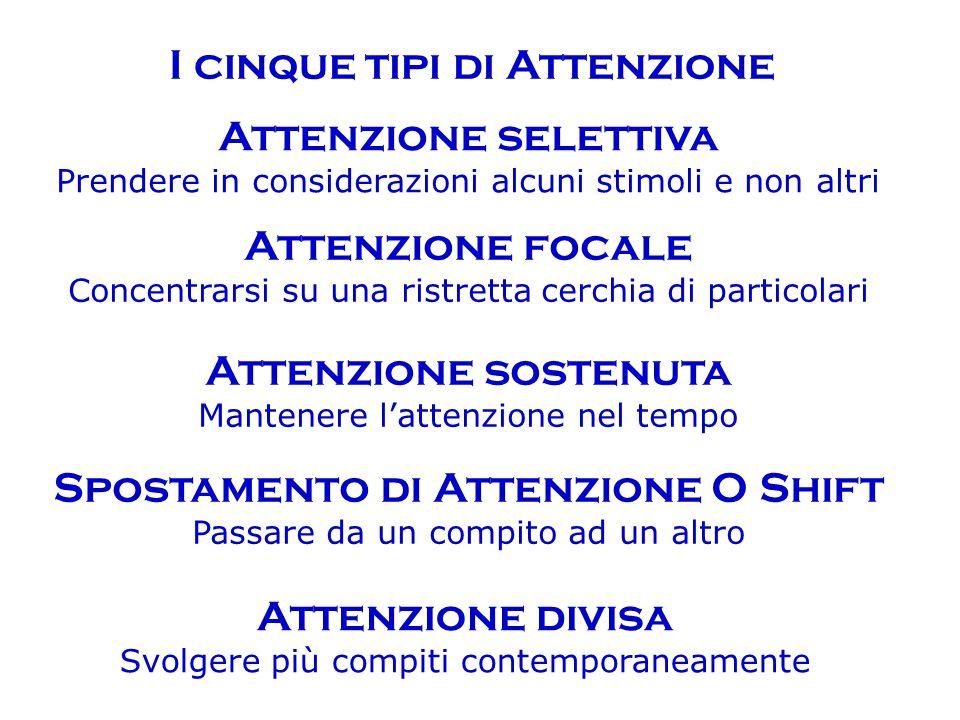 I cinque tipi di Attenzione Attenzione selettiva Prendere in considerazioni alcuni stimoli e non altri Attenzione focale Concentrarsi su una ristretta