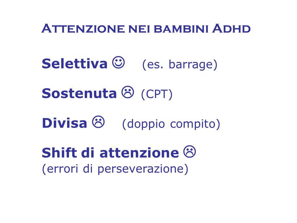 Selettiva  (es. barrage) Sostenuta  (CPT) Divisa  (doppio compito) Shift di attenzione  (errori di perseverazione) Attenzione nei bambini Adhd