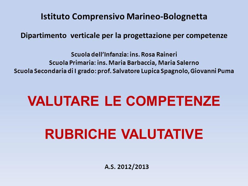 A.S. 2012/2013 Istituto Comprensivo Marineo-Bolognetta Dipartimento verticale per la progettazione per competenze Scuola dell'Infanzia: ins. Rosa Rain