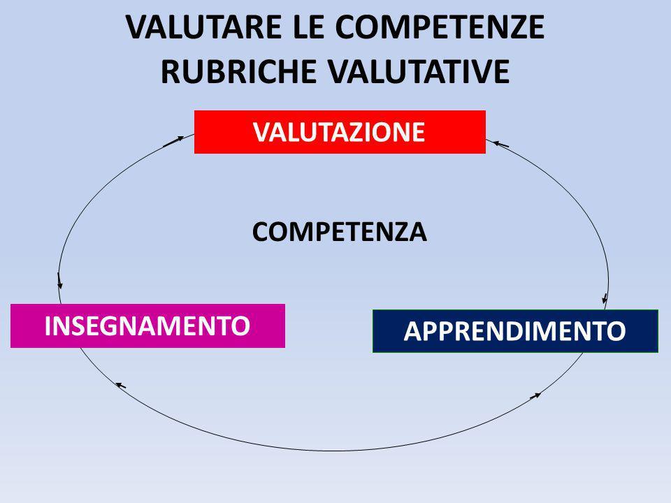 APPRENDIMENTO INSEGNAMENTO VALUTAZIONE COMPETENZA VALUTARE LE COMPETENZE RUBRICHE VALUTATIVE