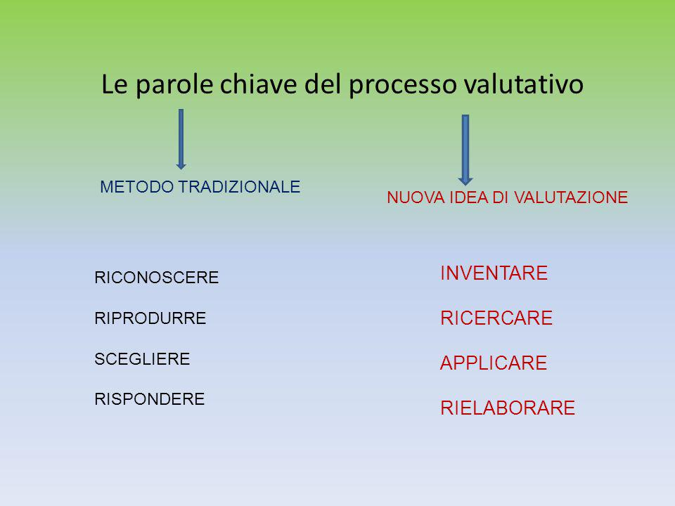 Le parole chiave del processo valutativo RICONOSCERE RIPRODURRE SCEGLIERE RISPONDERE METODO TRADIZIONALE NUOVA IDEA DI VALUTAZIONE INVENTARE RICERCARE
