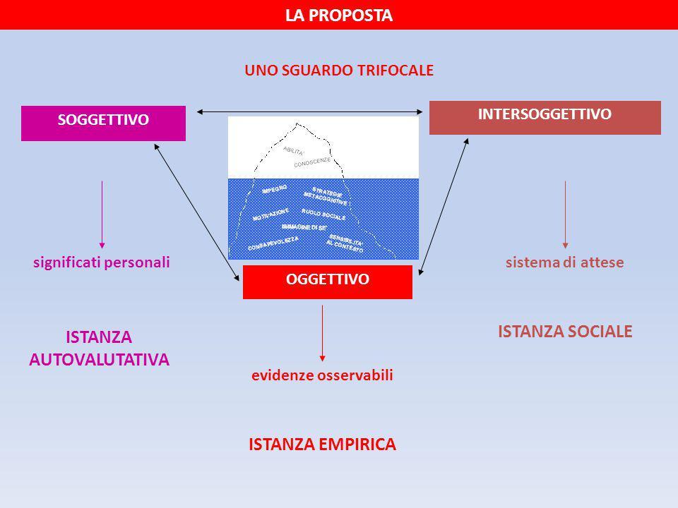 Capacità di individuare i concetti-chiave del testo Individuazioni dei concetti-chiave e dei nessi logici del testo.